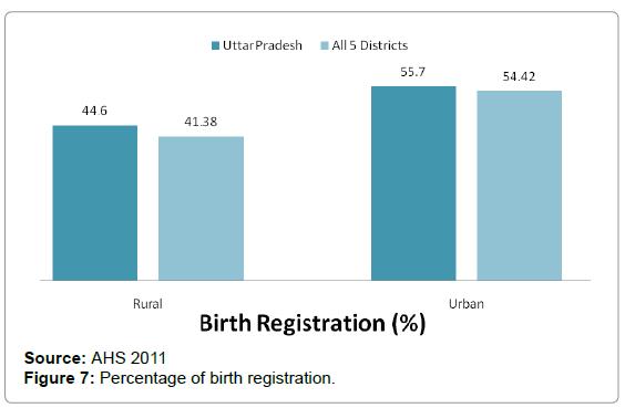 global-economics-birth-registration