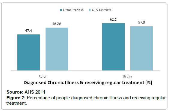 global-economics-chronic-illness