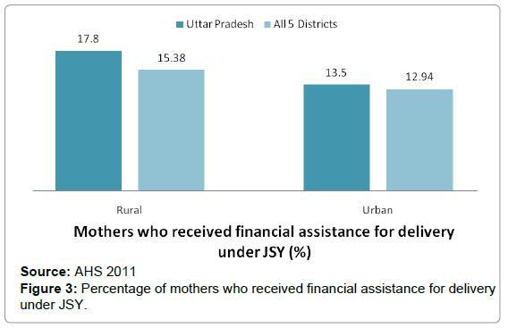 global-economics-financial-assistance
