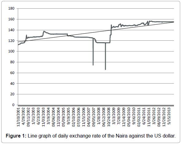 global-economics-line-graph-daily