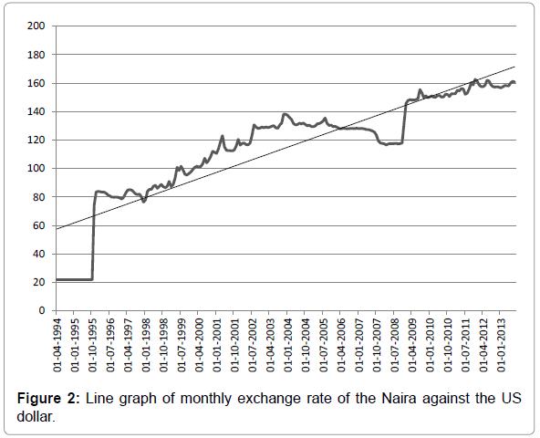 global-economics-line-graph-monthly