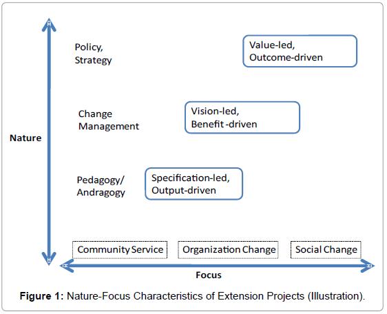 global-economics-nature-focus-characteristics