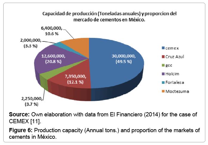 global-economics-production-capacity-annual-tons