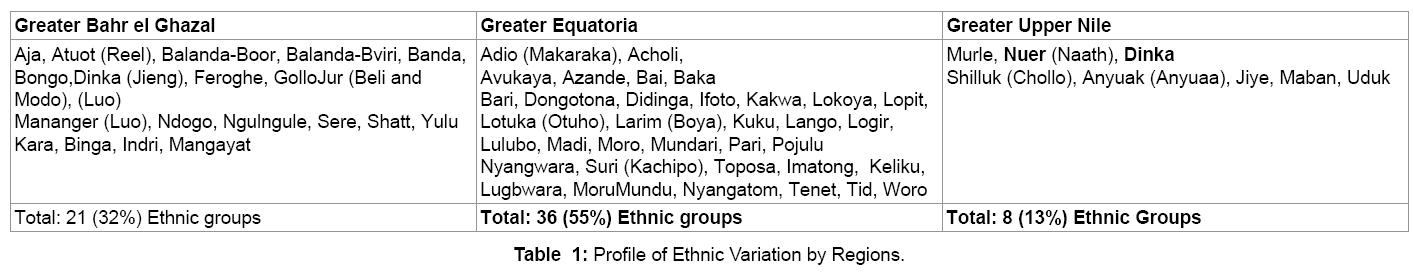 global-economics-profile-ethnic-variation