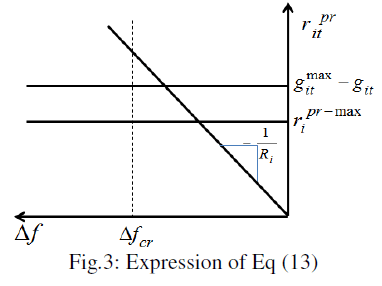 global-journal-technology-Expression-Eq