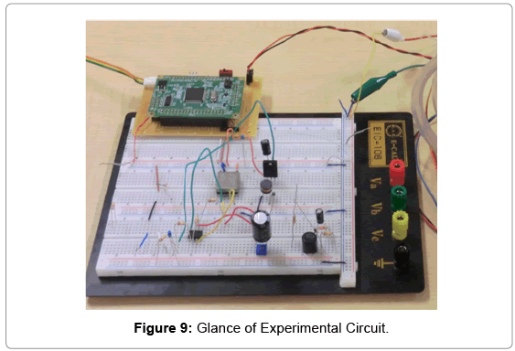 global-journal-technology-Glance-Experimental-Circuit
