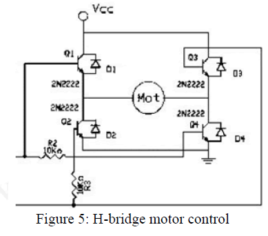global-journal-technology-H-bridge-motor-control