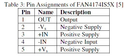 global-journal-technology-Pin-Assignments-FAN4174IS5X