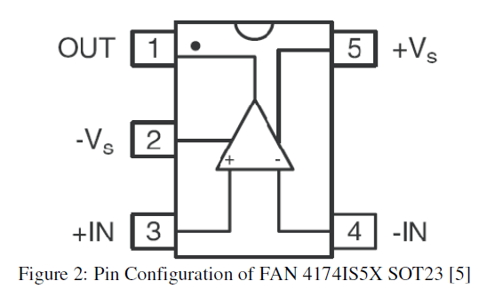 global-journal-technology-Pin-Configuration-FAN