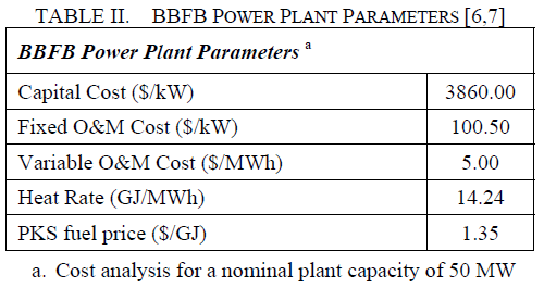 Integrated Design of Renewable Energy Decentralized Power Plant