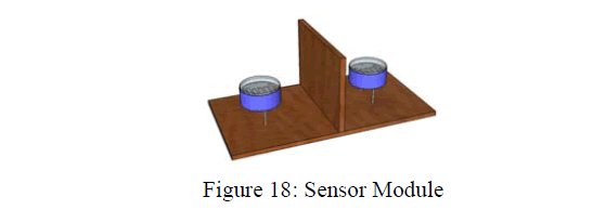 global-journal-technology-Sensor-Module