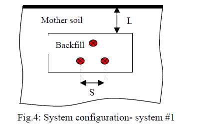 global-journal-technology-System-configuration