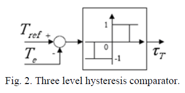 global-journal-technology-Three-level-hysteresis