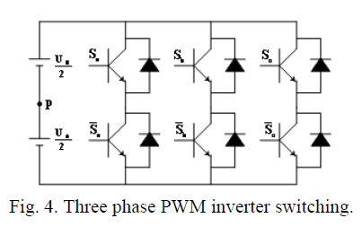 global-journal-technology-Three-phase-PWM-inverter-switching