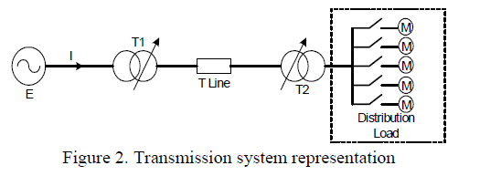 global-journal-technology-Transmission-system