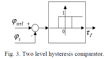 global-journal-technology-Two-level-hysteresis-comparator