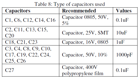 global-journal-technology-Type-capacitors-used