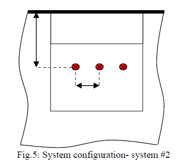 global-journal-technology-configuration-system