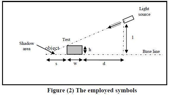 global-journal-technology-employed-symbols