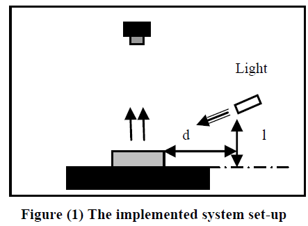 global-journal-technology-implemented-system-set-up