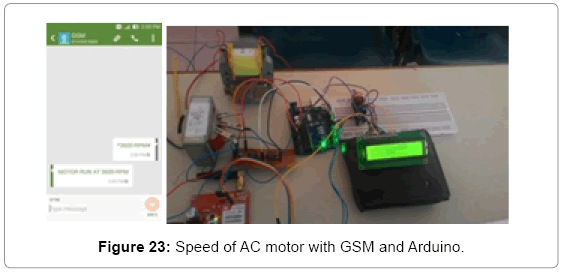 global-journal-technology-optimization-AC-motor-with-GSM