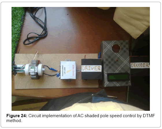 global-journal-technology-optimization-AC-shaded-pole-speed