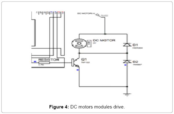 global-journal-technology-optimization-DC-motors-modules-drive