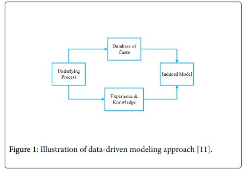 global-journal-technology-optimization-Illustration