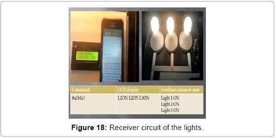 global-journal-technology-optimization-Receiver-circuit