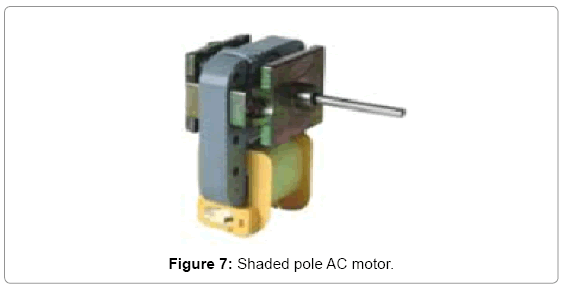 global-journal-technology-optimization-Shaded-pole-AC-motor