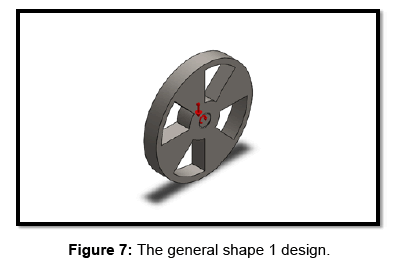 global-journal-technology-optimization-general-shape-1-design