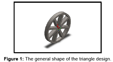 global-journal-technology-optimization-general-shape-triangle-design