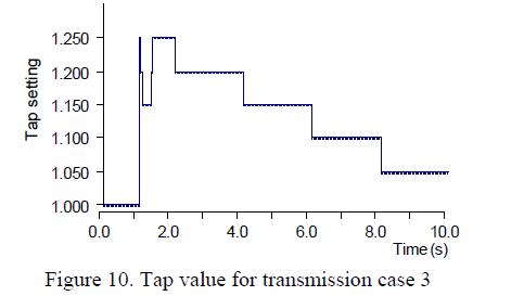 global-journal-technology-transmission-case