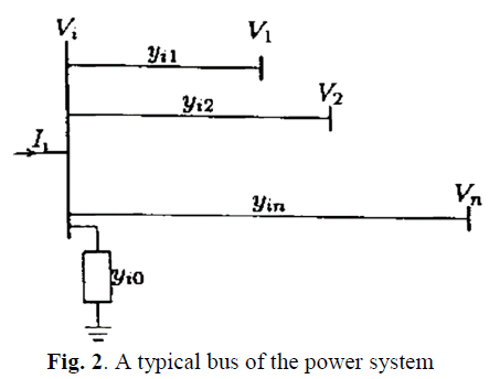 global-journal-technology-typical-bus-power-system