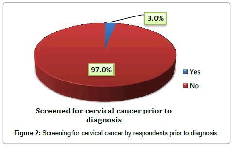 gynecology-obstetrics-cervical-cancer