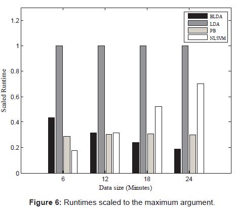 health-Medical-Informatics-scaled-maximum-argument