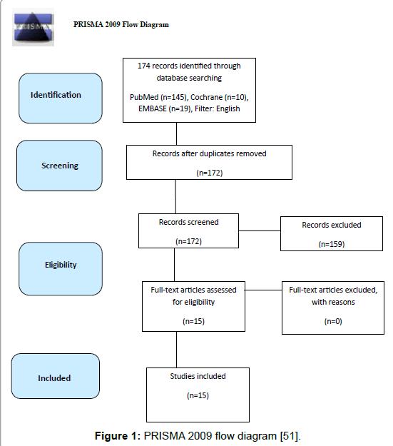 health-care-flow-diagram