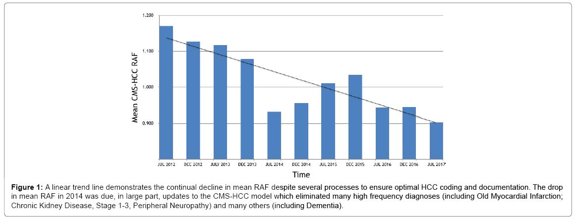 health-care-reviews-optimal-HCC
