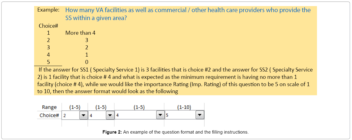 health-care-reviews-question-format