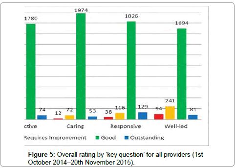health-economics-curves-key-question