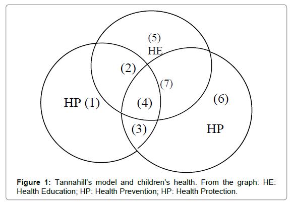 health-economics-outcome-Health-Education