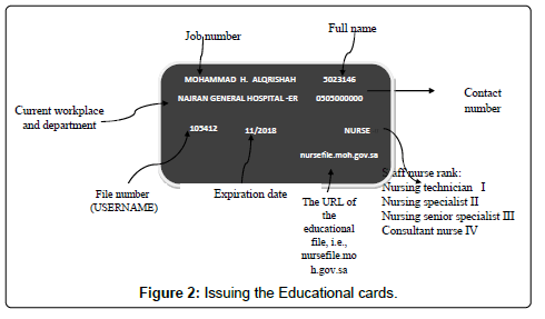health-education-research-development-Educational-cards