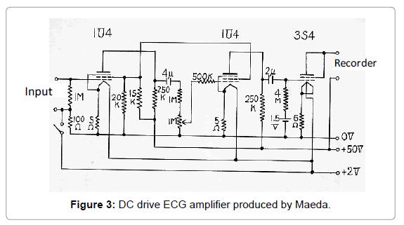 health-medical-ECG-amplifier