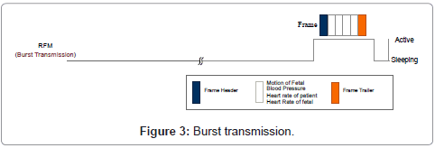 health-medical-informatics-Burst