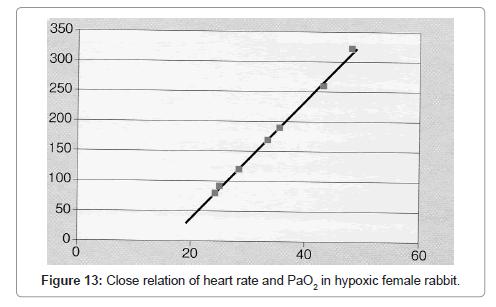 health-medical-informatics-Close-relation