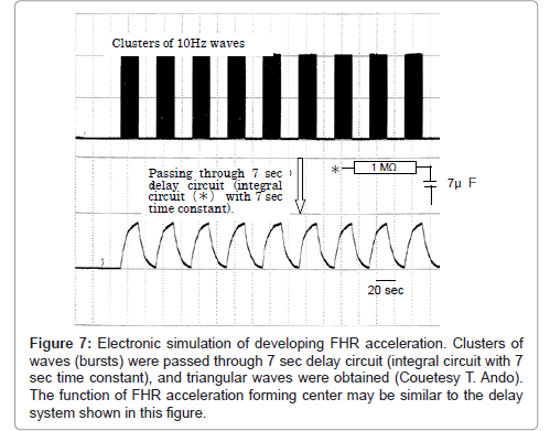health-medical-informatics-Electronic-simulation