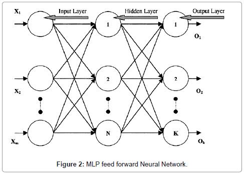 health-medical-informatics-Neural
