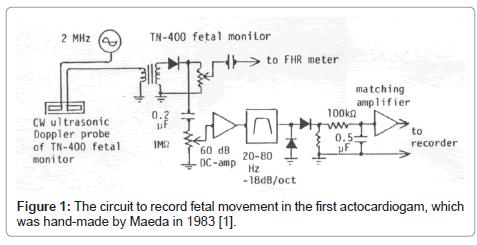 health-medical-informatics-circuit-record