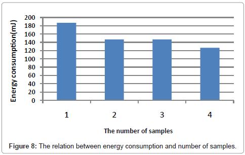 health-medical-informatics-energy