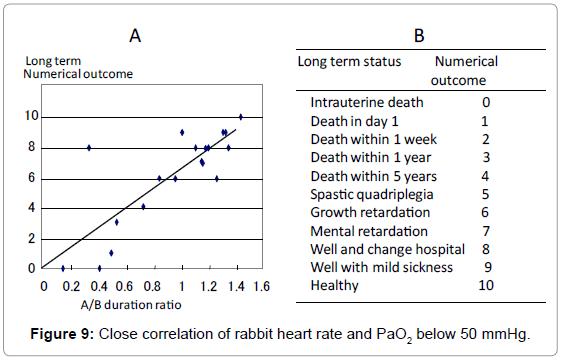 health-medical-informatics-heart